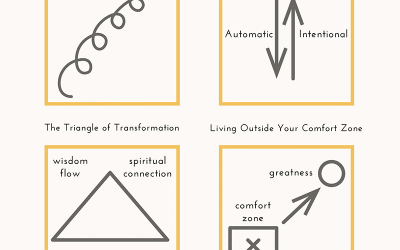The Personal Growth Method That Can Change Your Life